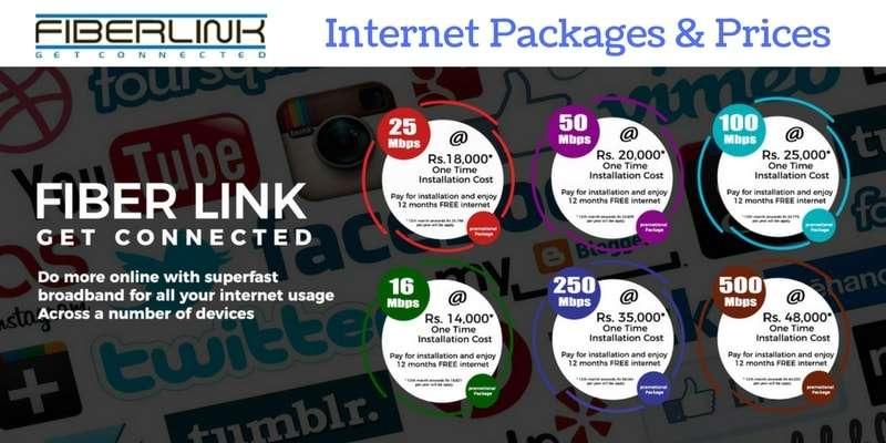 fa16db91-fiberlink-internet-packages.jpg