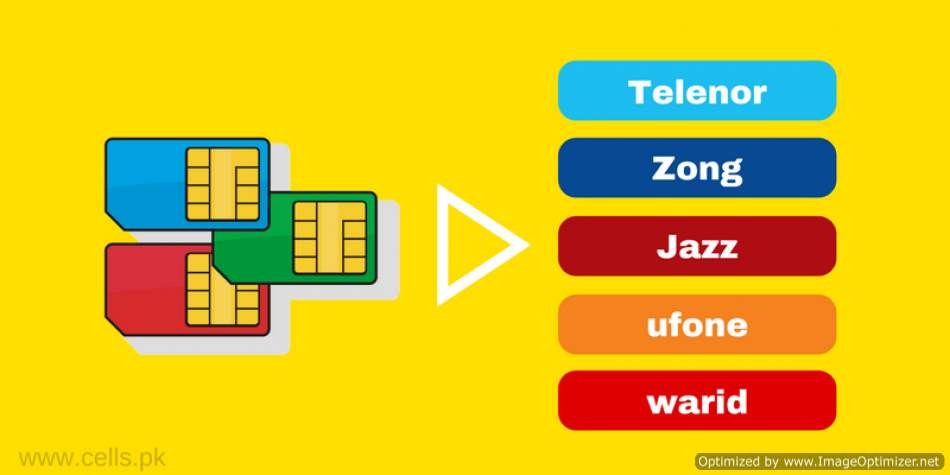 How to convert your sim to any other cellular network in Pakistan