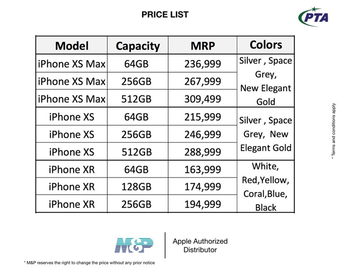 Apple iPhone Price chart Pakistan