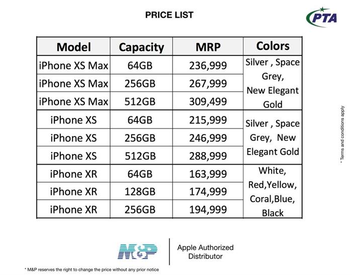 Apple iPhone Price chart Pakistan