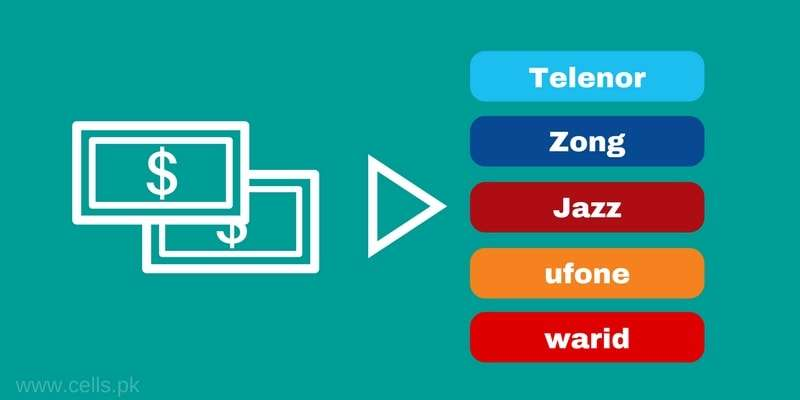 How to get Advance Balance (Zong, Telenor, Jazz, Warid, Ufone)