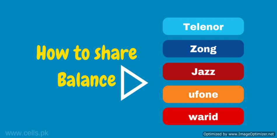 How to share Balance and Free Call Offer;  Zong, Jazz, Telenor, Ufone and Warid
