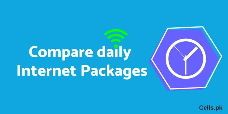 Compare Daily Internet Packages of Zong, Telenor, Mobilink Jazz, Ufone and Warid