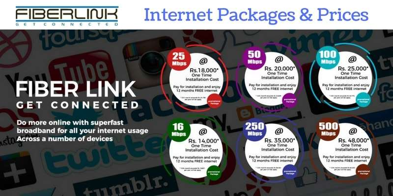 Fiberlink Internet Packages & Prices 12Mbps, 20 Mbps, 40 Mbps, 100 Mbps, 150 Mbps, 200 Mbps (Complete Info)