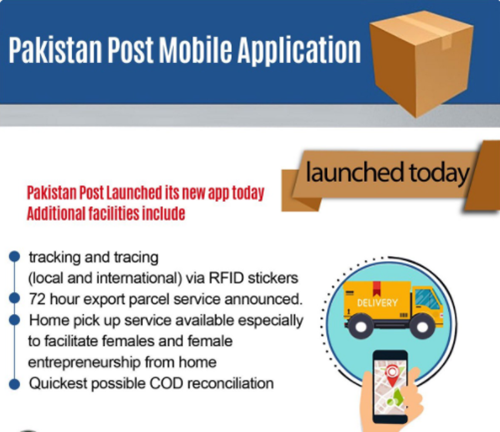 Pakistan Post Mobile App